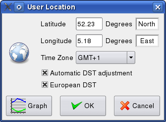 User location screen shot